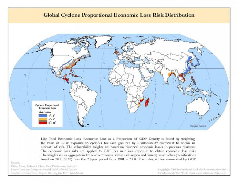 Global Cyclone Proportional Economic Loss